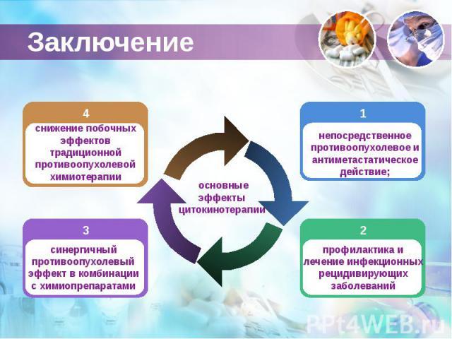 Цитокинотерапия при онкологии: малоизвестный метод лечения